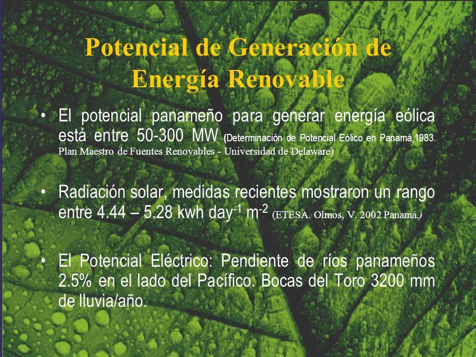 Potencial de Generación de Energía Renovable