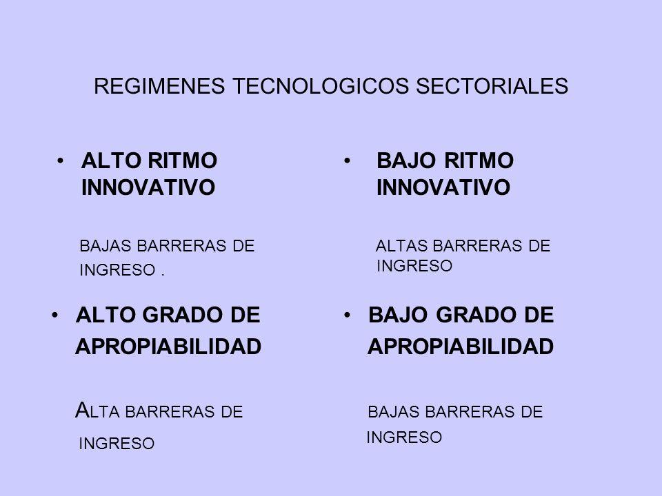 REGIMENES TECNOLOGICOS SECTORIALES
