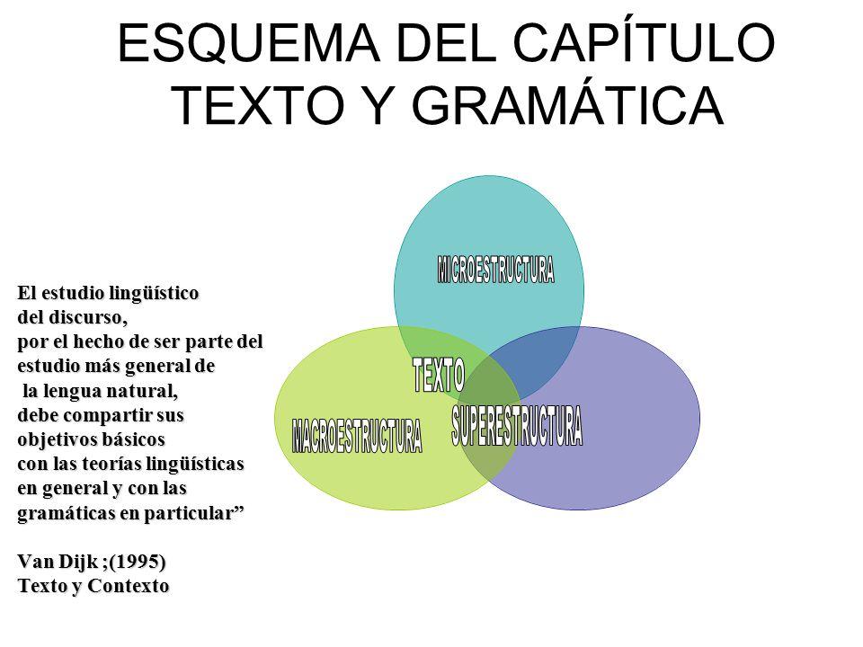 ESQUEMA DEL CAPÍTULO TEXTO Y GRAMÁTICA