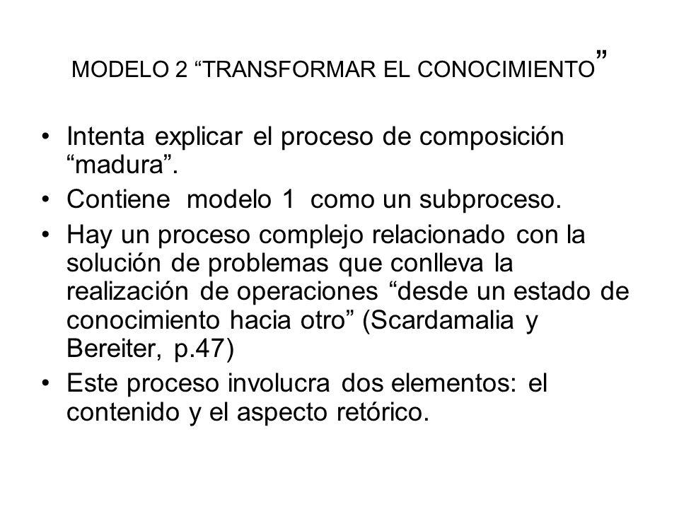 MODELO 2 TRANSFORMAR EL CONOCIMIENTO