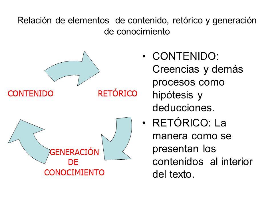 CONTENIDO: Creencias y demás procesos como hipótesis y deducciones.