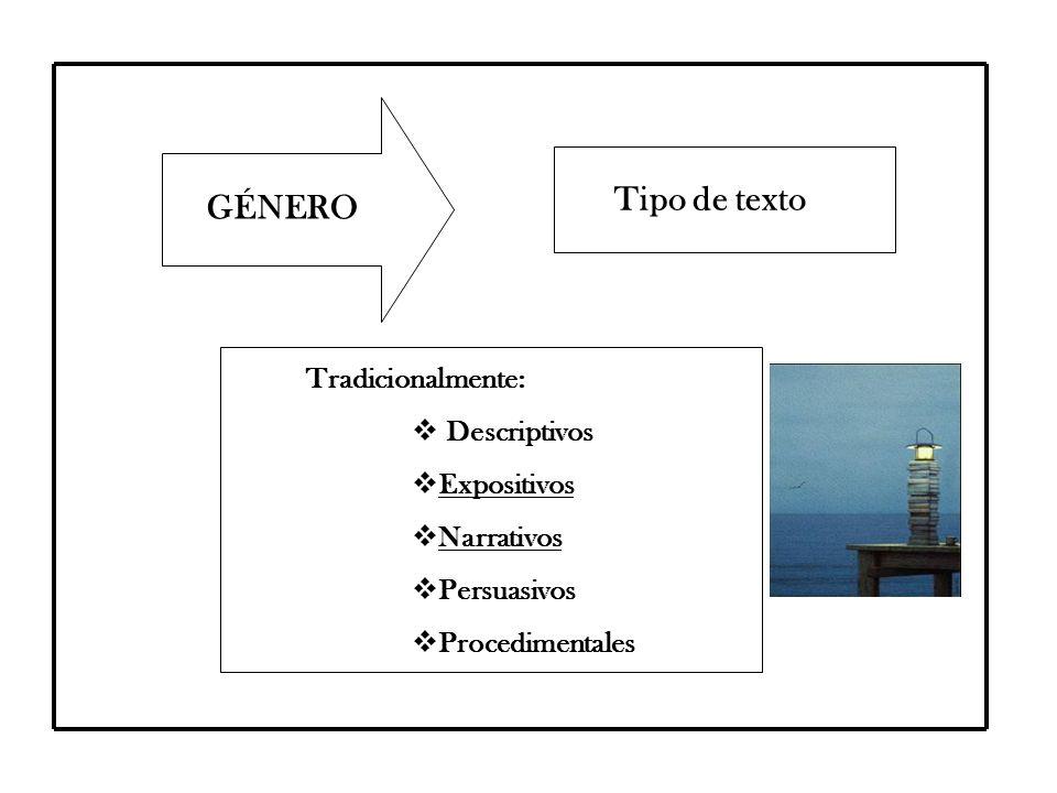 Tipo de texto GÉNERO Tradicionalmente: Descriptivos Expositivos