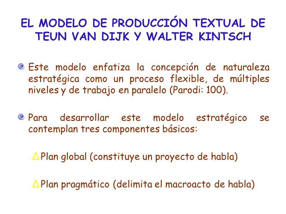 EL MODELO DE PRODUCCIÓN TEXTUAL DE TEUN VAN DIJK Y WALTER KINTSCH