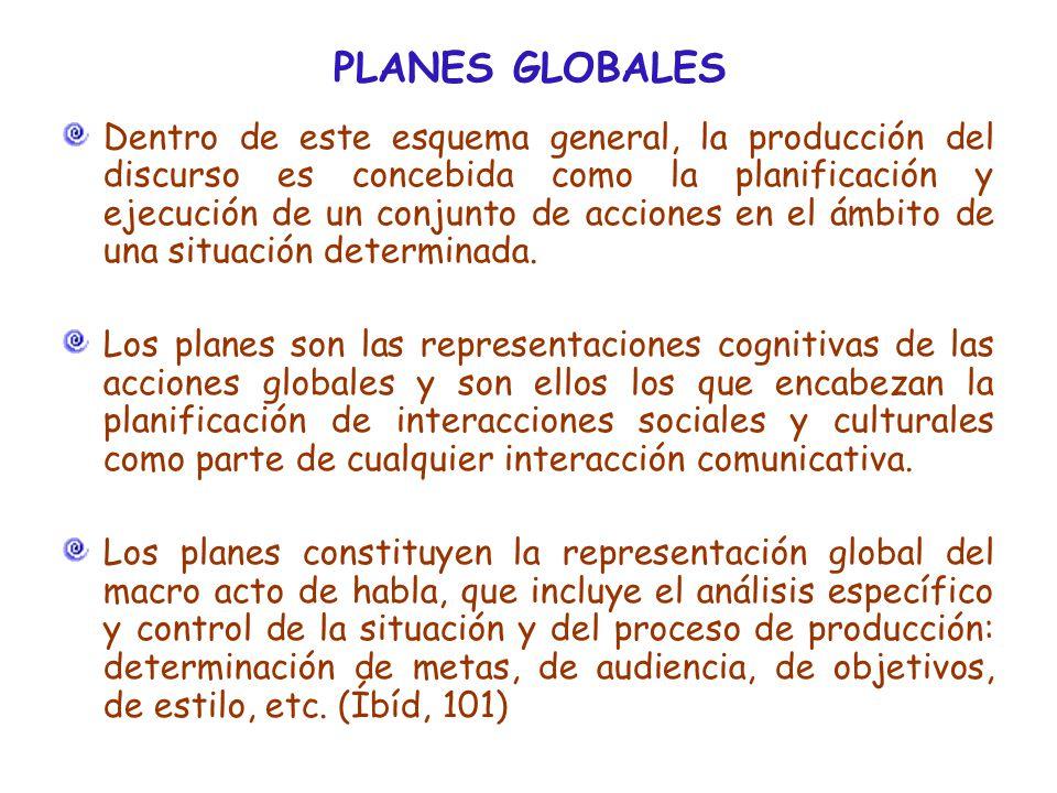 PLANES GLOBALES