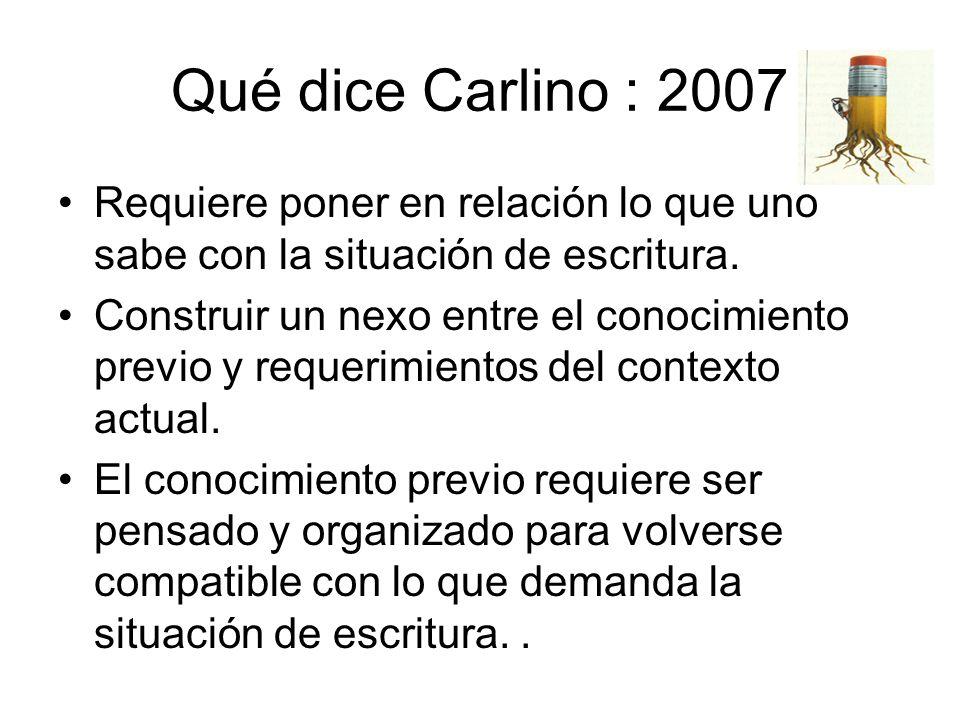 Qué dice Carlino : 2007 Requiere poner en relación lo que uno sabe con la situación de escritura.