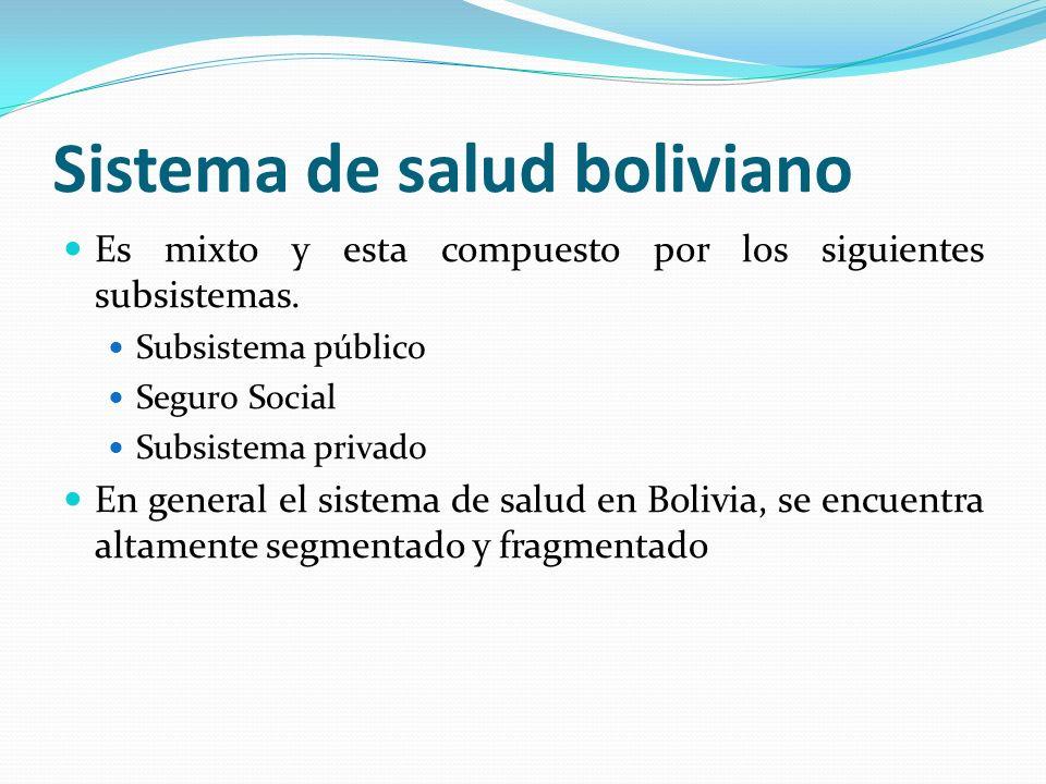 Sistema de salud boliviano
