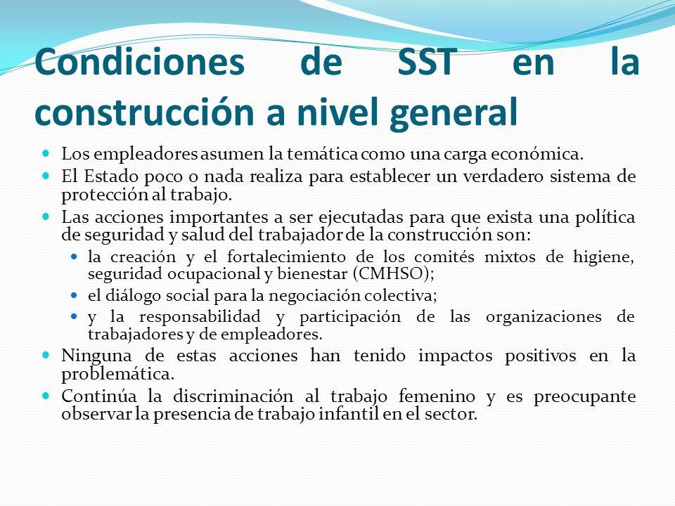 Condiciones de SST en la construcción a nivel general