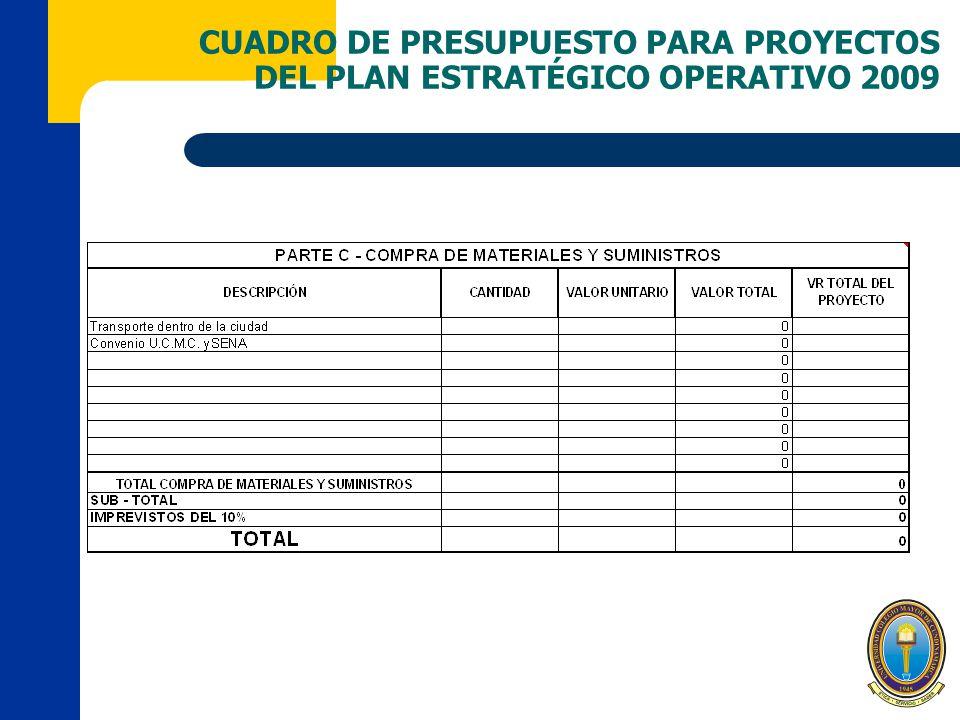 CUADRO DE PRESUPUESTO PARA PROYECTOS DEL PLAN ESTRATÉGICO OPERATIVO 2009