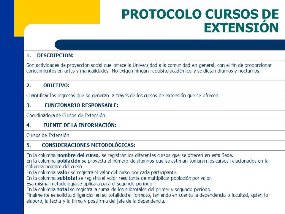 PROTOCOLO CURSOS DE EXTENSIÓN