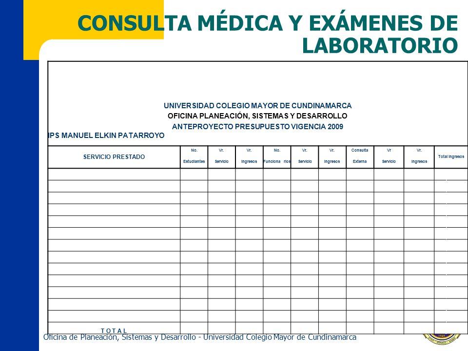 CONSULTA MÉDICA Y EXÁMENES DE LABORATORIO