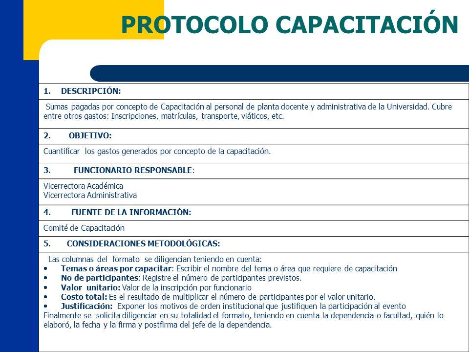 PROTOCOLO CAPACITACIÓN