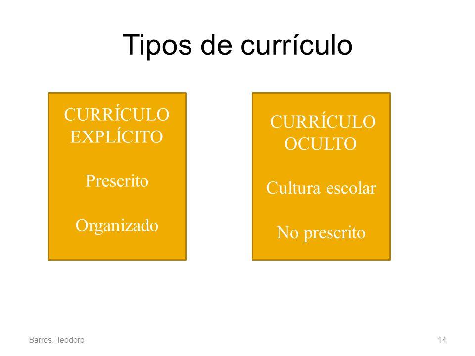 Tipos de currículo CURRÍCULO CURRÍCULO EXPLÍCITO OCULTO Prescrito