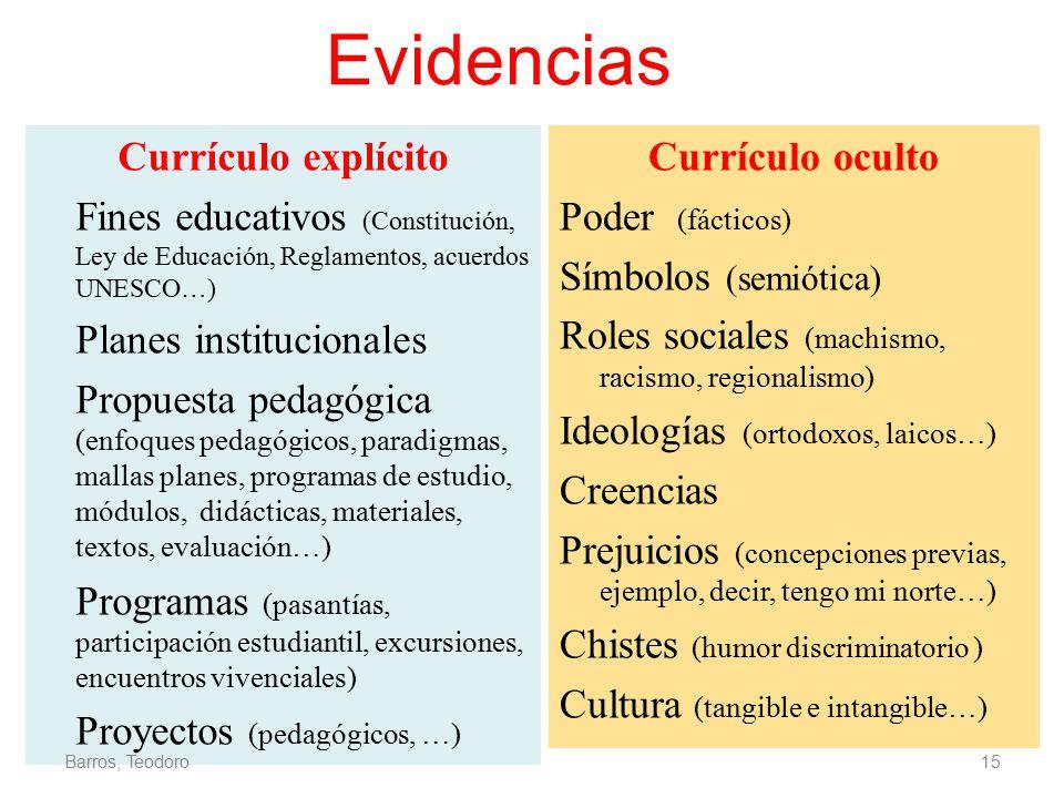 Evidencias Currículo explícito
