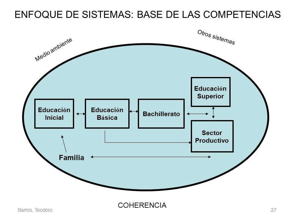 ENFOQUE DE SISTEMAS: BASE DE LAS COMPETENCIAS
