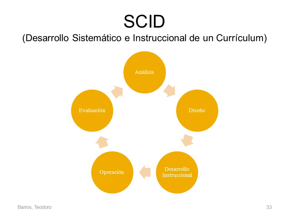 SCID (Desarrollo Sistemático e Instruccional de un Currículum)
