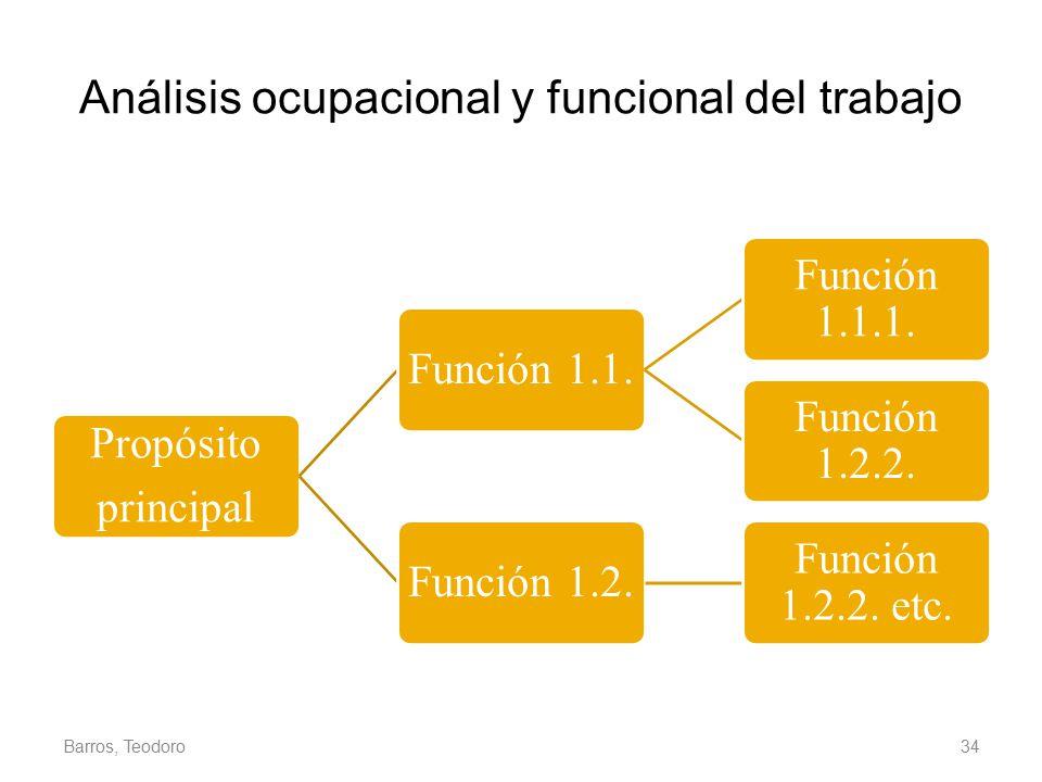 Análisis ocupacional y funcional del trabajo