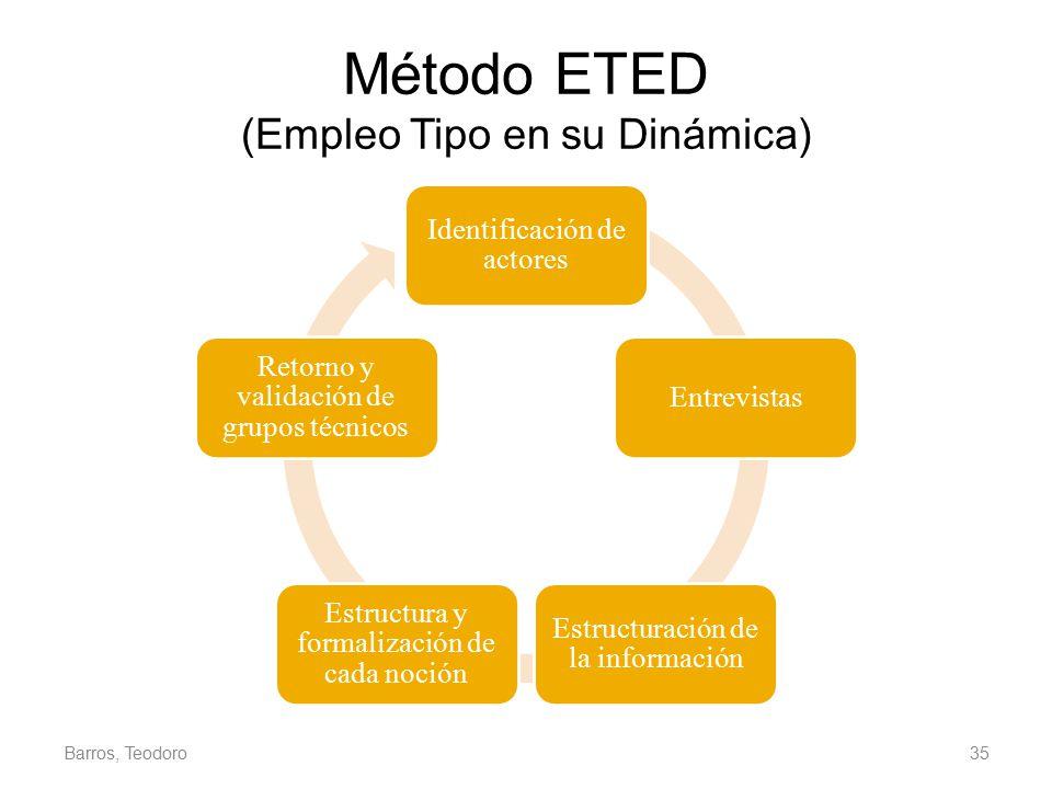 Método ETED (Empleo Tipo en su Dinámica)