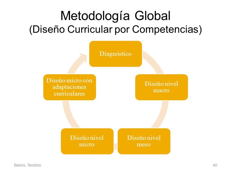 Metodología Global (Diseño Curricular por Competencias)