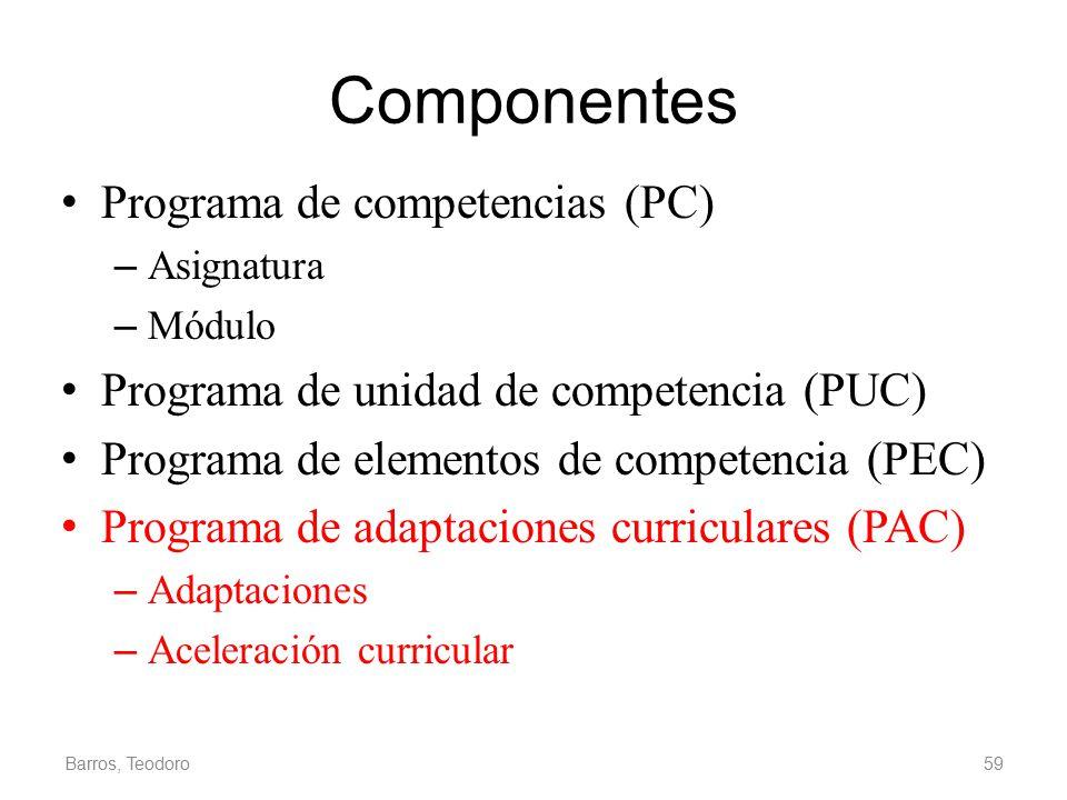 Componentes Programa de competencias (PC)