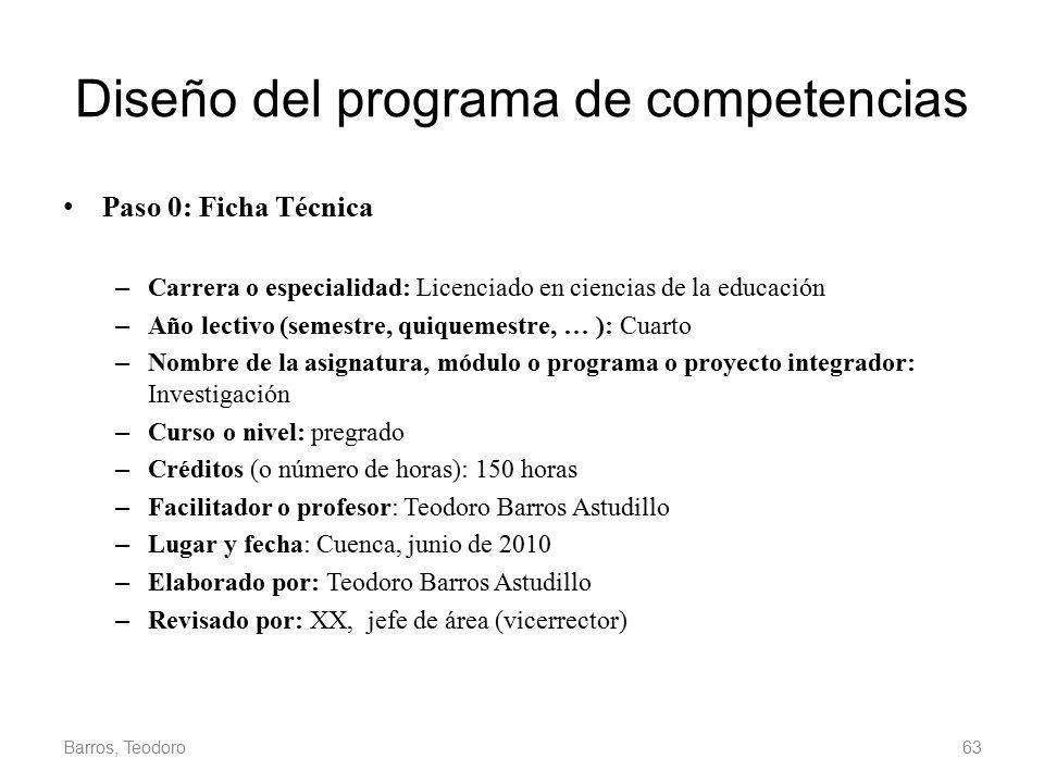 Diseño del programa de competencias
