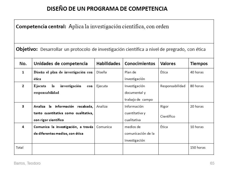 DISEÑO DE UN PROGRAMA DE COMPETENCIA