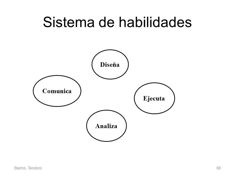 Sistema de habilidades