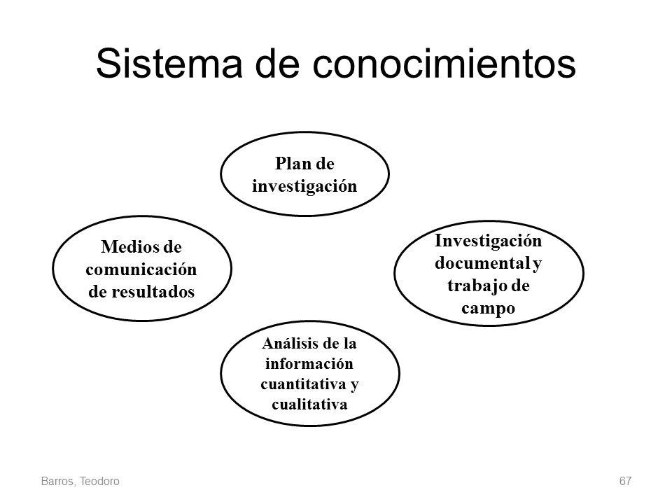 Sistema de conocimientos
