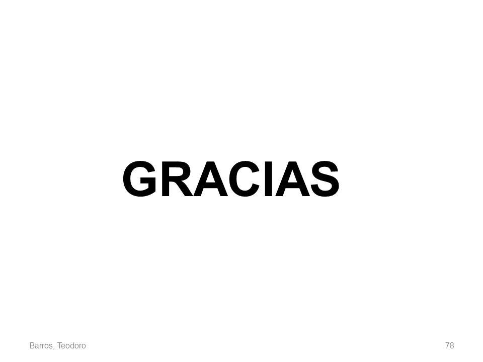 GRACIAS Barros, Teodoro