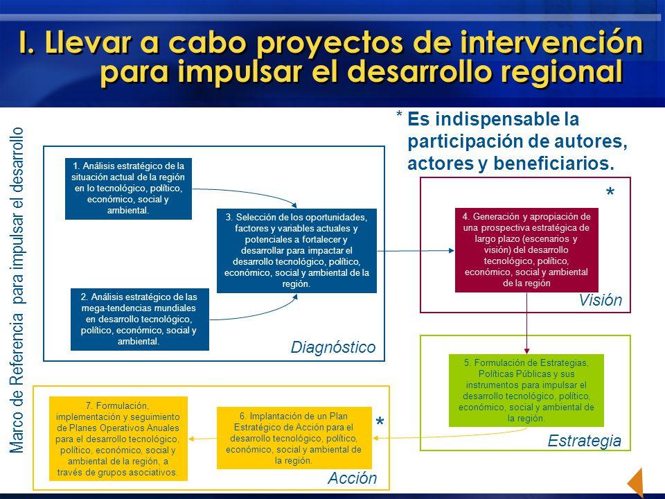 Marco de Referencia para impulsar el desarrollo