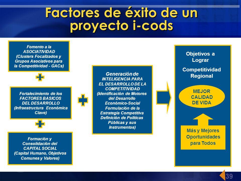 Factores de éxito de un proyecto i-cods