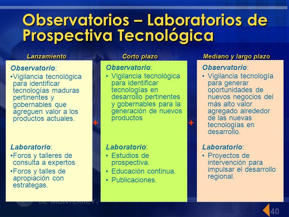 Observatorios – Laboratorios de Prospectiva Tecnológica