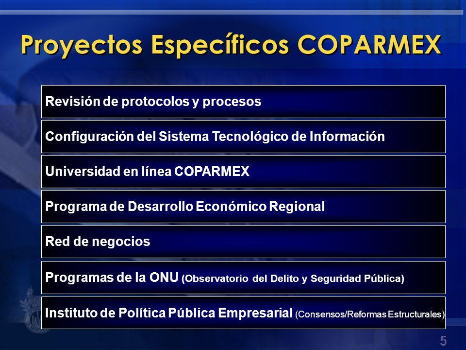 Proyectos Específicos COPARMEX