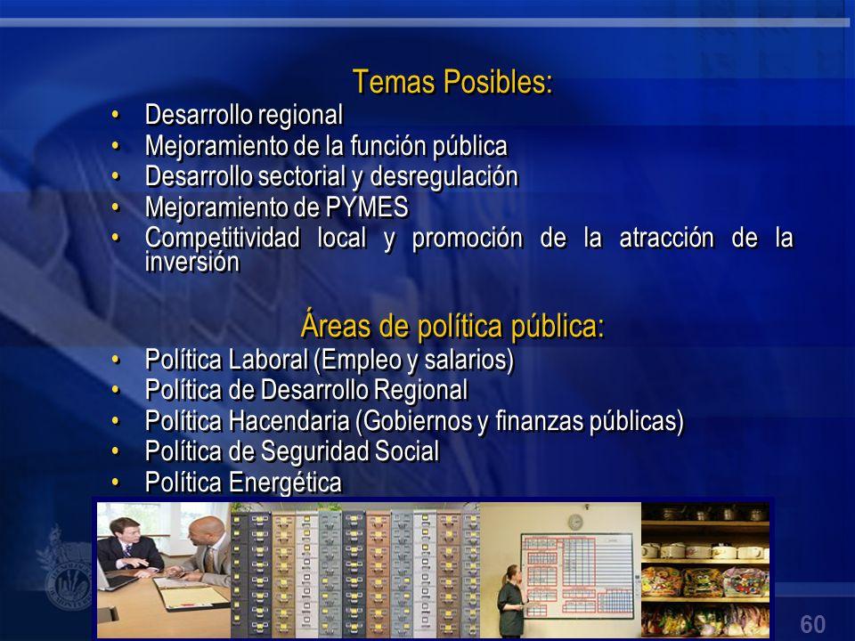 Áreas de política pública: