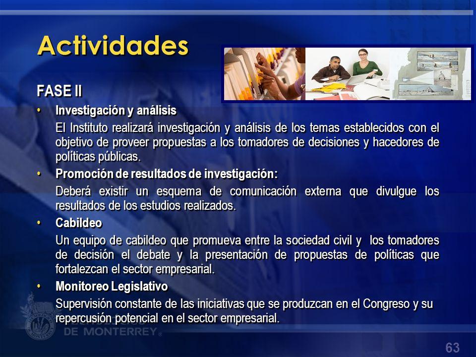 Actividades FASE II Investigación y análisis