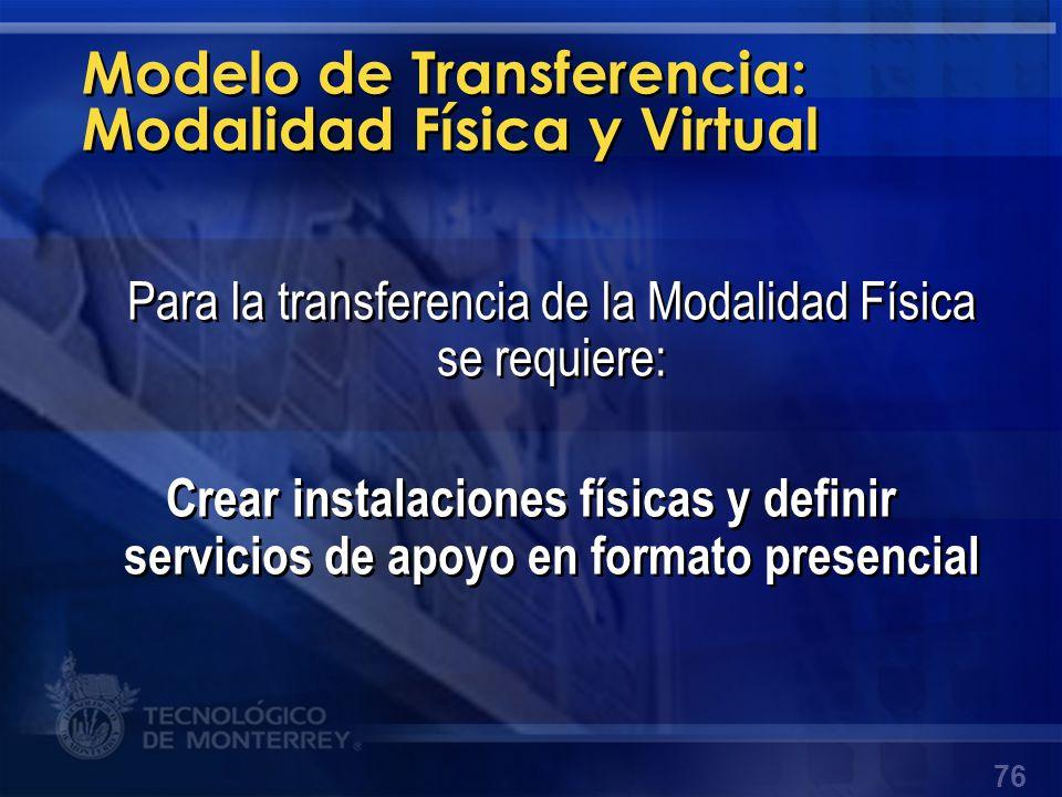 Modelo de Transferencia: Modalidad Física y Virtual