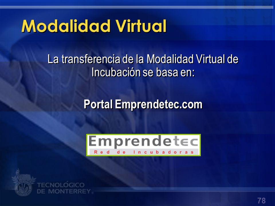 Portal Emprendetec.com