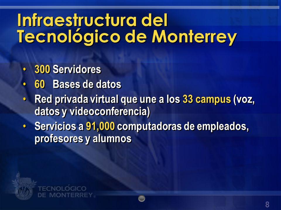 Infraestructura del Tecnológico de Monterrey