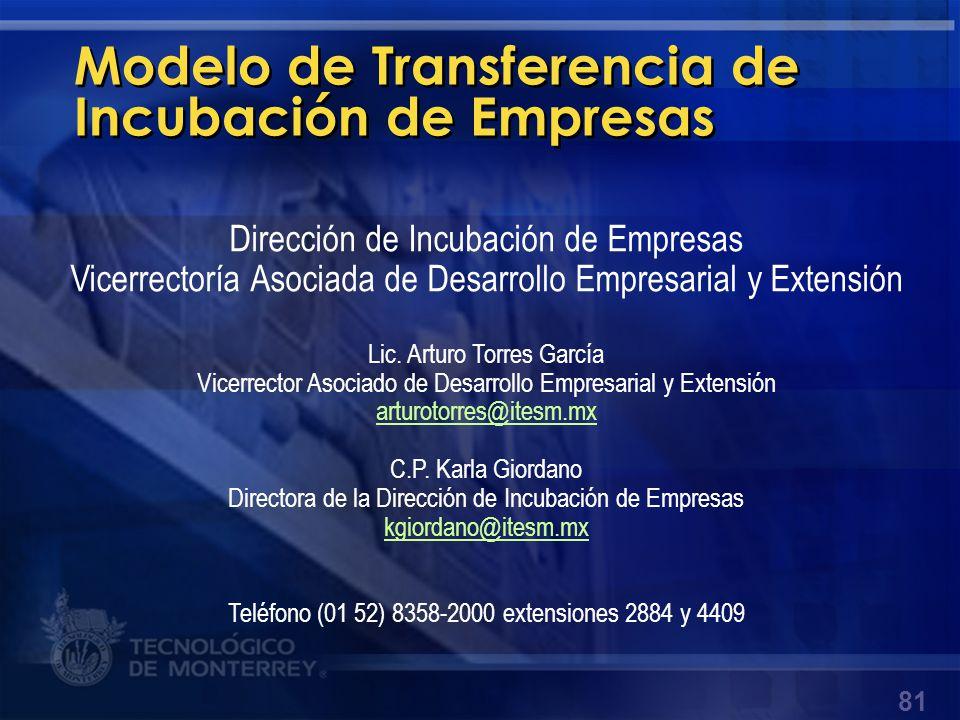 Modelo de Transferencia de Incubación de Empresas