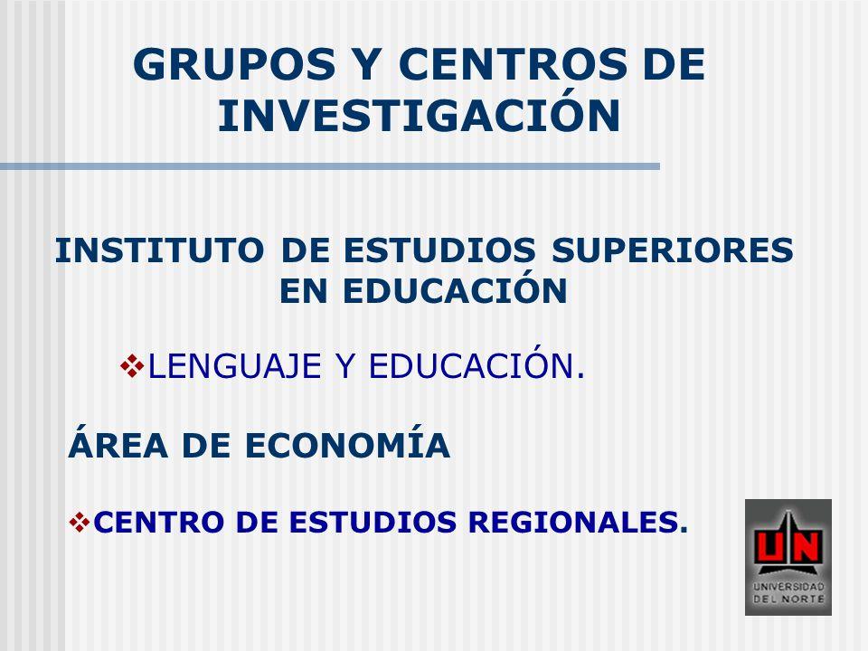 GRUPOS Y CENTROS DE INVESTIGACIÓN INSTITUTO DE ESTUDIOS SUPERIORES
