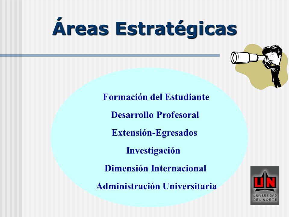Áreas Estratégicas Formación del Estudiante Desarrollo Profesoral