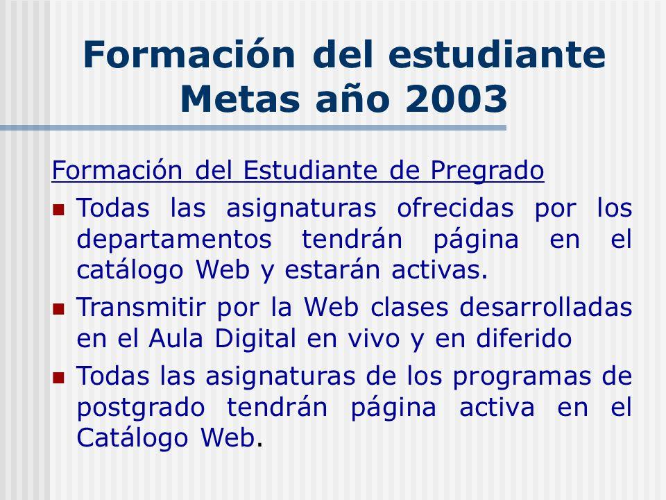 Formación del estudiante Metas año 2003