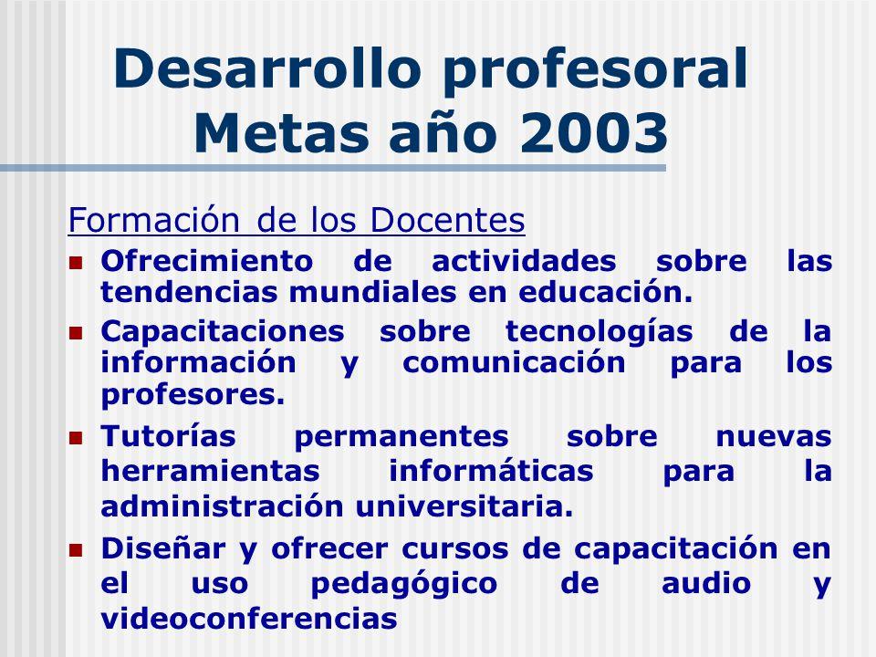 Desarrollo profesoral Metas año 2003