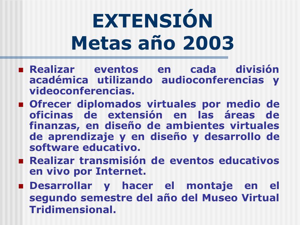 EXTENSIÓN Metas año 2003 Realizar eventos en cada división académica utilizando audioconferencias y videoconferencias.