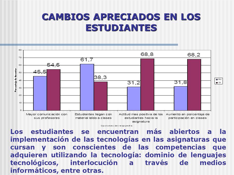 CAMBIOS APRECIADOS EN LOS ESTUDIANTES