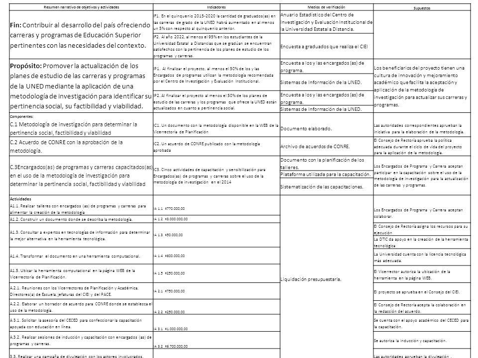 Resumen narrativo de objetivos y actividades Medios de verificación