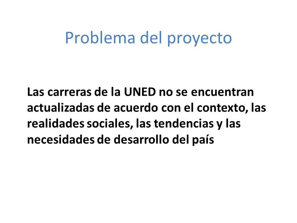 Problema del proyecto