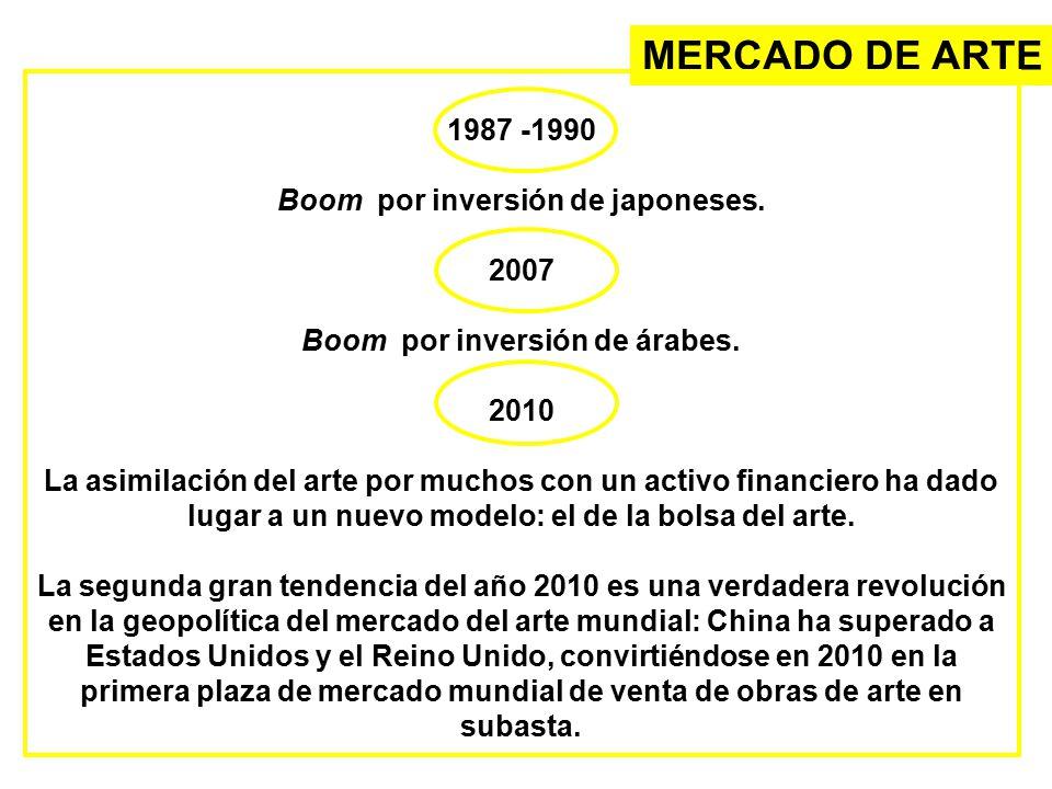 Boom por inversión de japoneses. Boom por inversión de árabes.