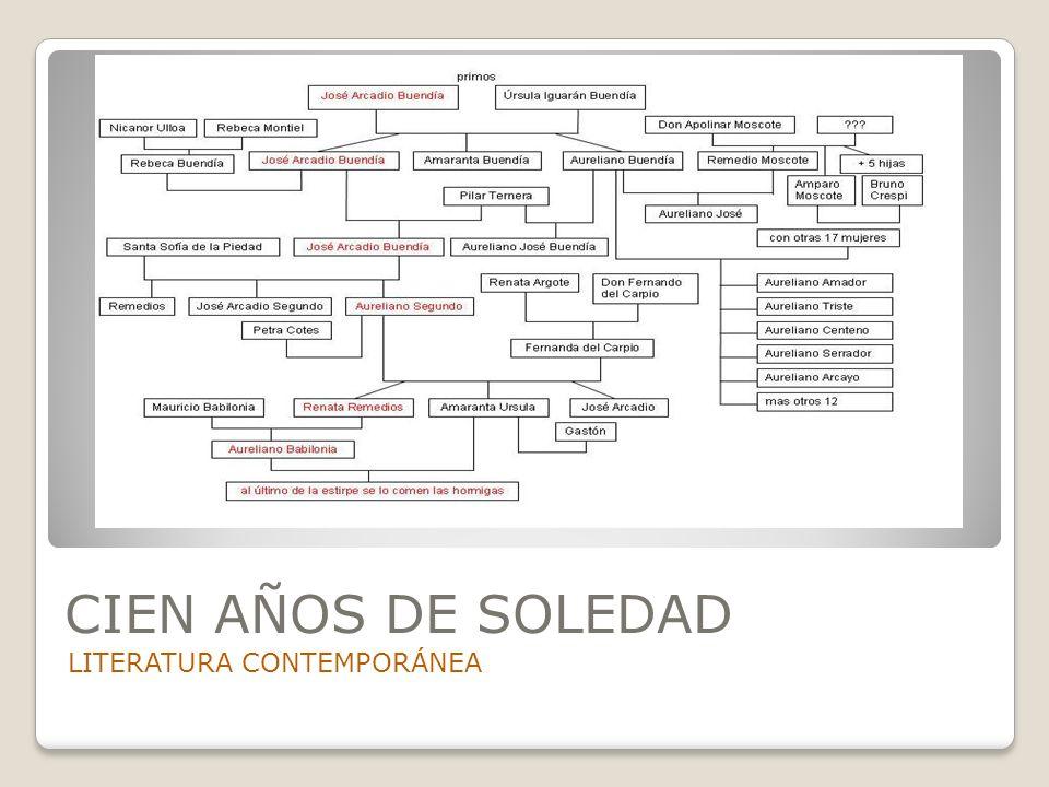 CIEN AÑOS DE SOLEDAD LITERATURA CONTEMPORÁNEA