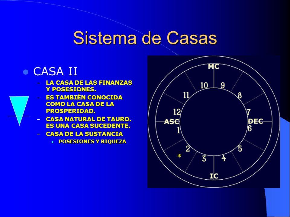 Sistema de Casas CASA II * LA CASA DE LAS FINANZAS Y POSESIONES.
