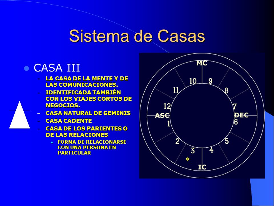 Sistema de Casas CASA III *